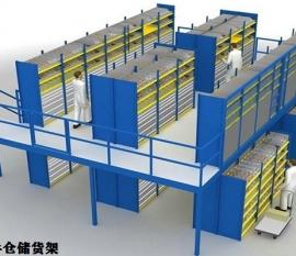 仓库货架的分类及使用特点