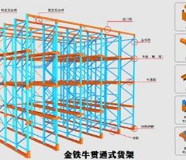 珠海贯通式货架的适用范围