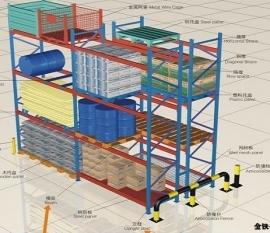 上海库房重型货架设计需要遵循哪些标准