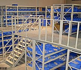 东莞仓库货架厂家告诉您重型货架分类