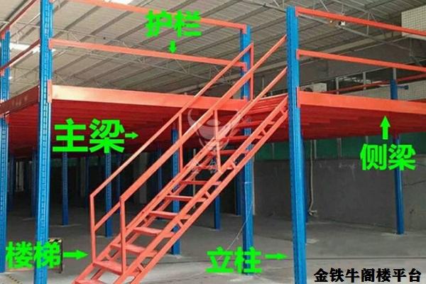 阁楼平台结构图