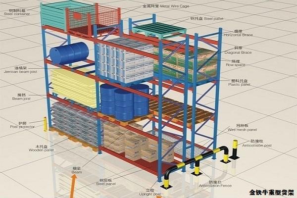 上海库房重型货架设计